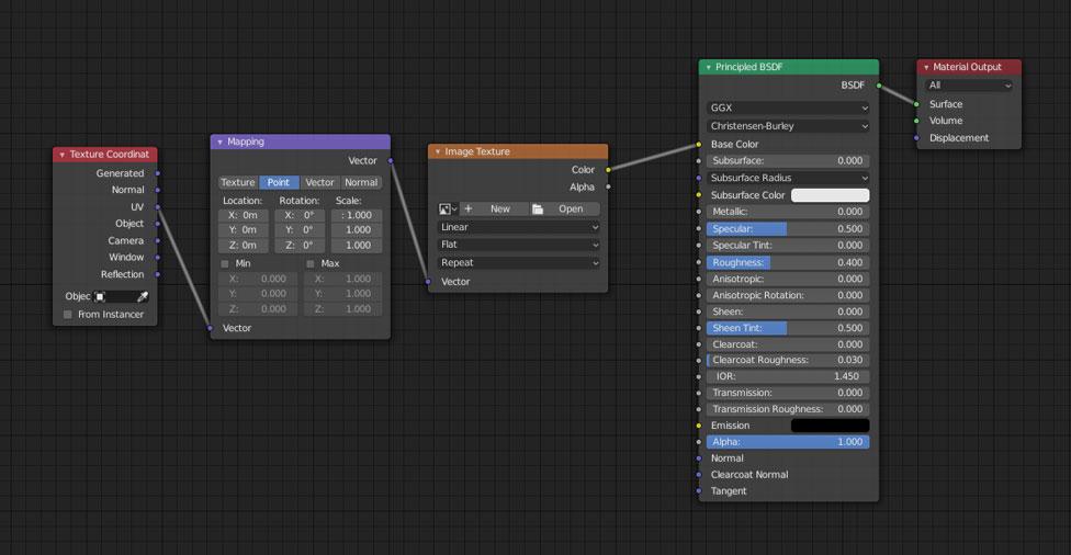 How to use Node Wrangler add-on in Blender 2.8?